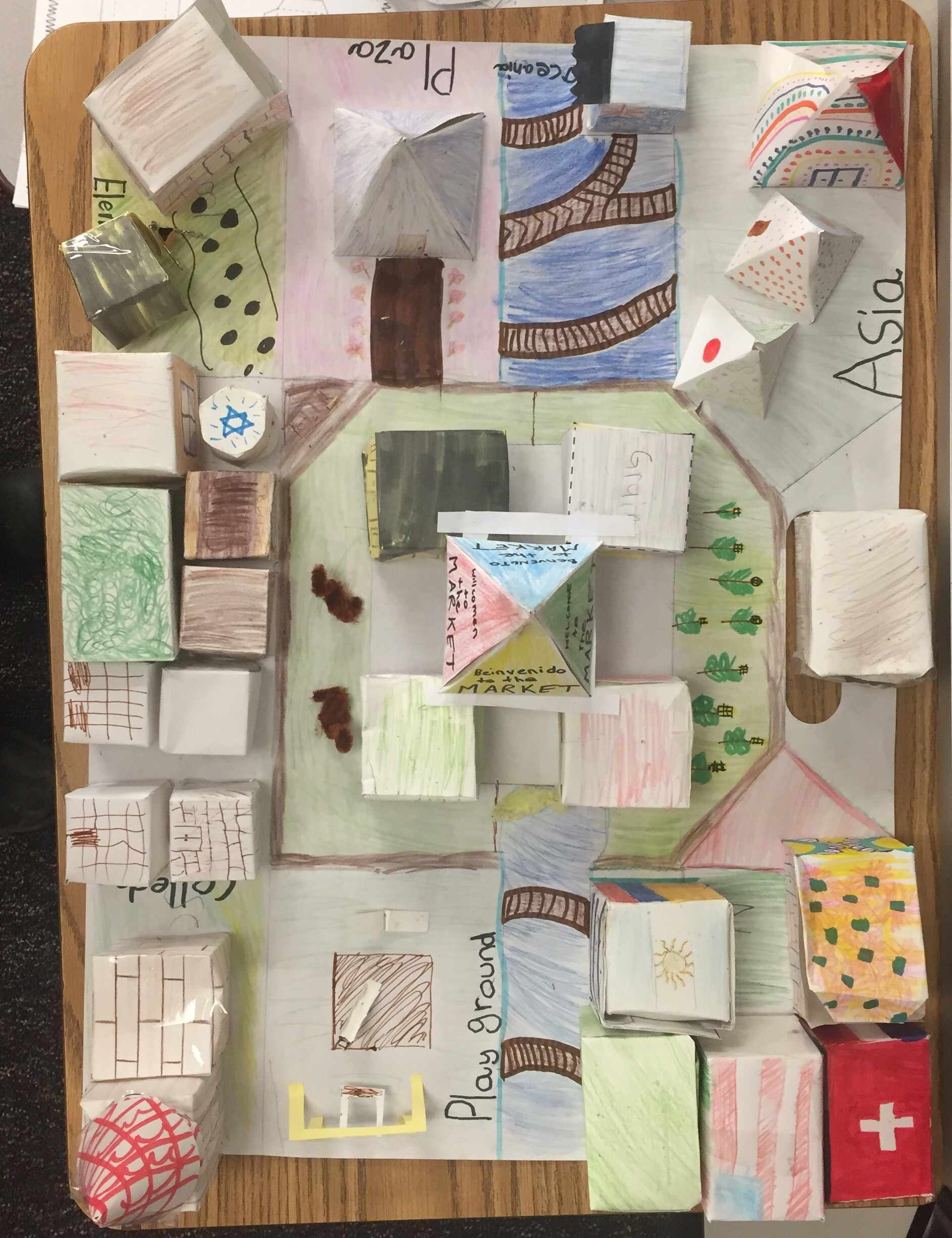 Integrating Math into an IB PYP Unit of Inquiry | PYP